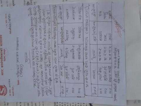 Result of written examination