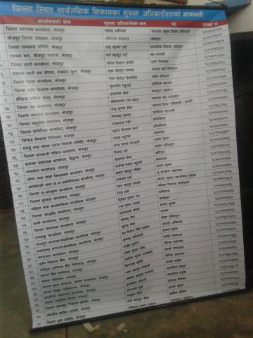 Nomination of Information Officers of Public Body located in Bhojpur district
